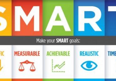 Nguyên tắc SMART trong kinh doanh