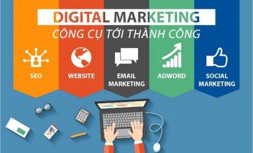 Xây dựng chiến lược Digital Marketing từ A – Z (Phần 2)