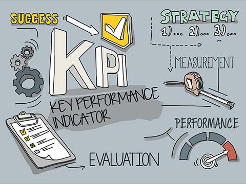 KPI là gì? Tại sao không đạt KPI? Tại sao đạt KPI nhưng kinh doanh vẫn kém?