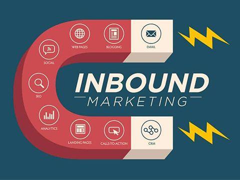 Inbound Marketing dùng sao cho đúng?