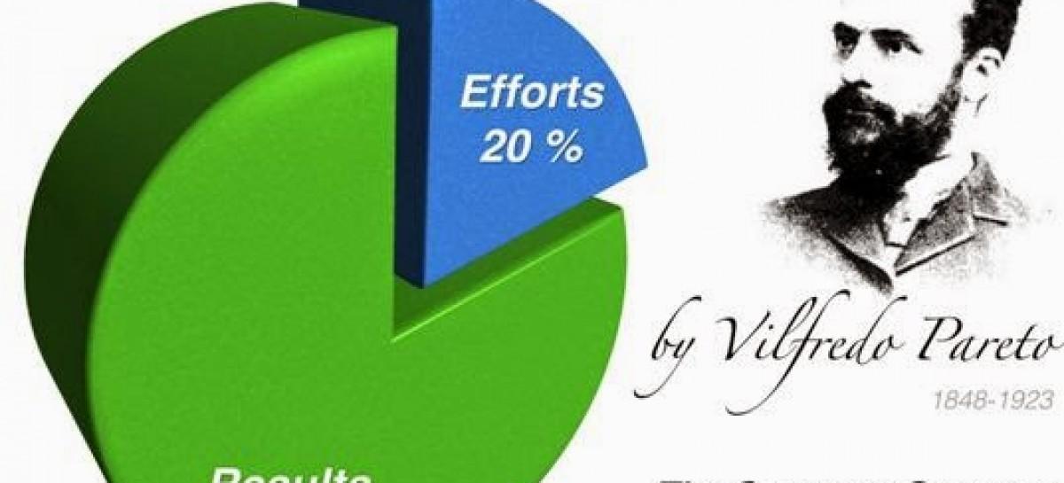 Nguyên tắc Pareto trong quản trị cung ứng