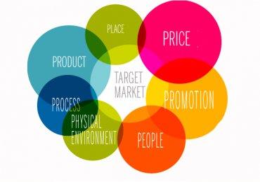 Khái quát Mô hình và Chiến lược 7P Marketing – Mô hình 7P