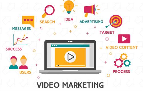 Video Marketing phát triển như thế nào trong thời đại 4.0