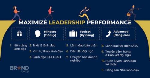 Hành trình khai phá tiềm năng lãnh đạo